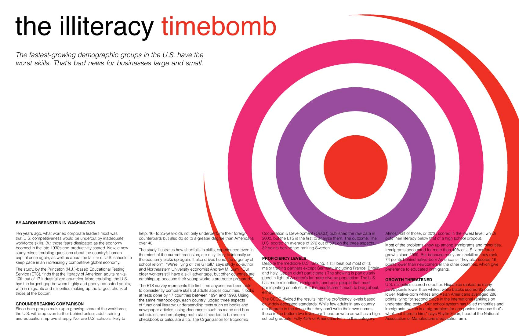 The Illiteracy Timebomb